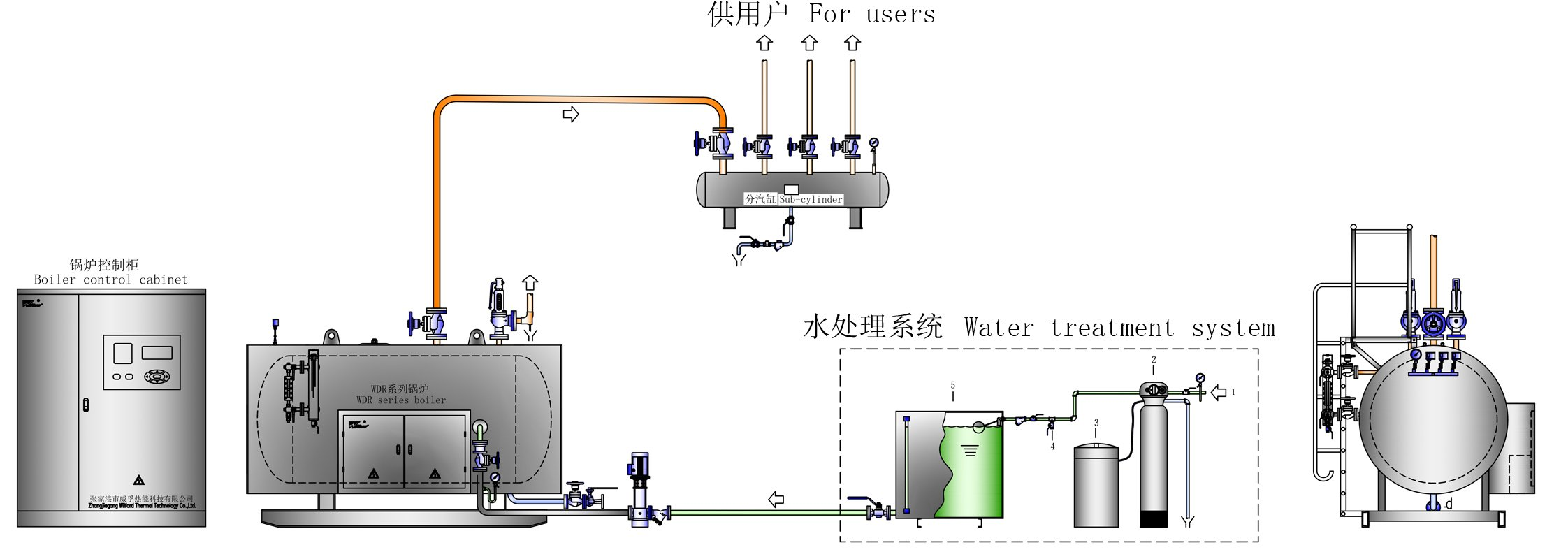 wdr系统图.jpg