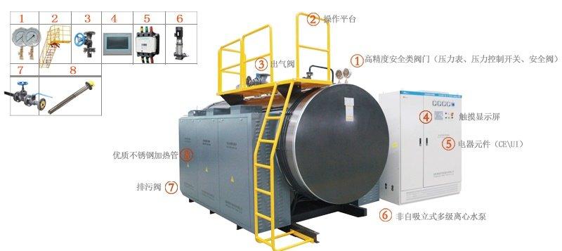 WDR electric steam boiler detail.jpg